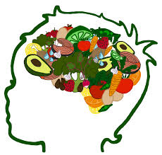 Mindful Eating Adhd And Nutrition >> Nutrition Keep Your Inner Army Strong